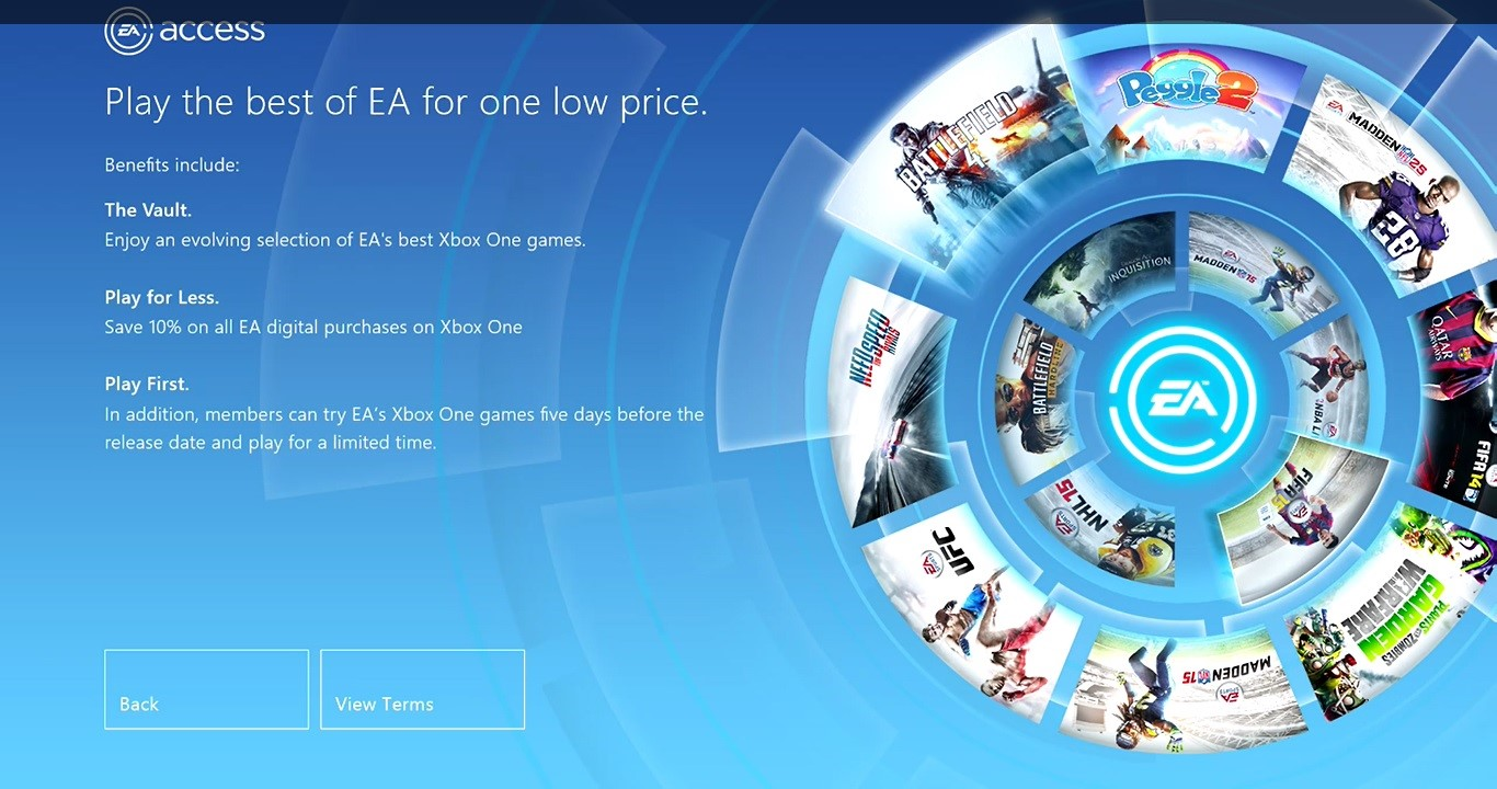 how to cancel ea access